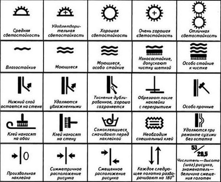 условные обозначения на рулонах обоев