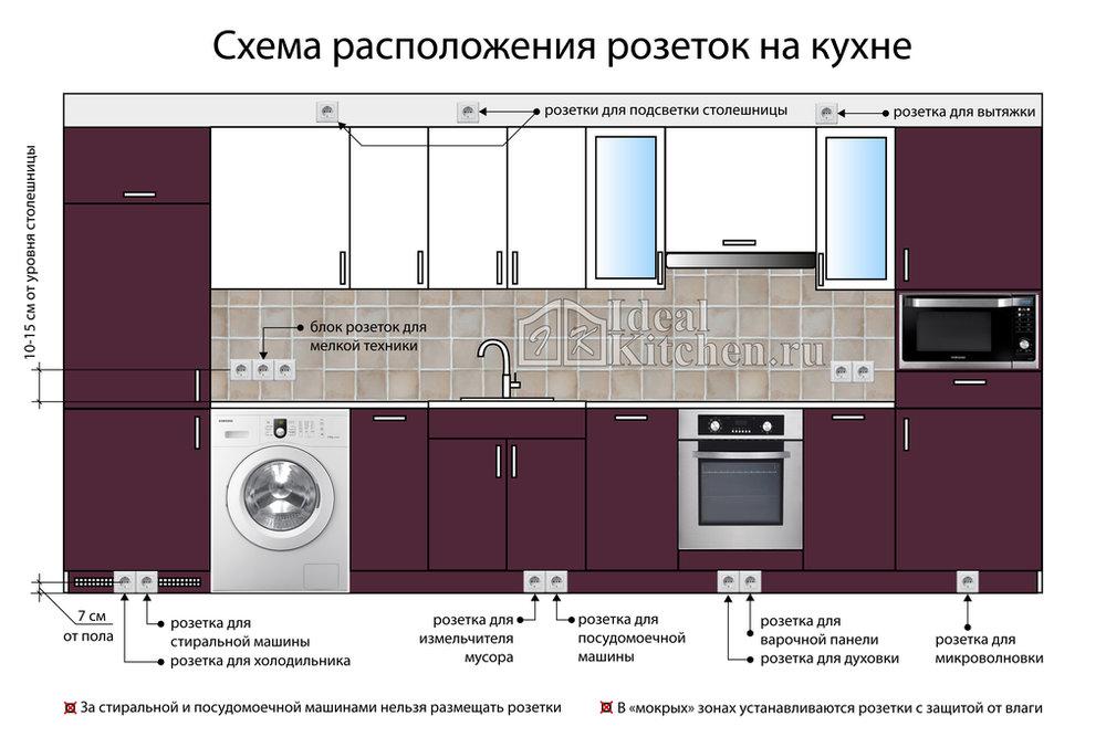 Kitchen_Rozetki1_1000
