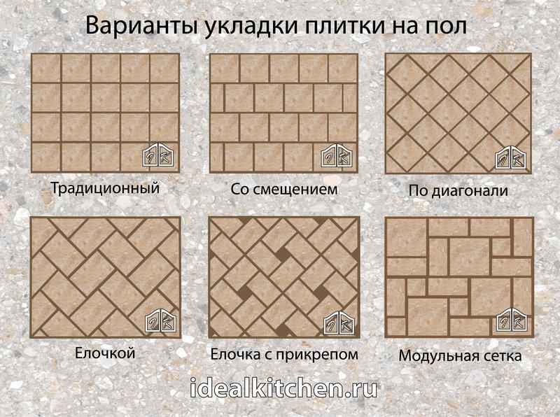 класть плитку по диагонали